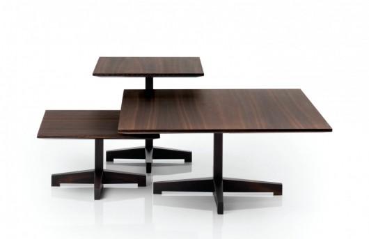 Karma square table