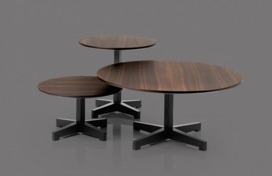 Karma round table